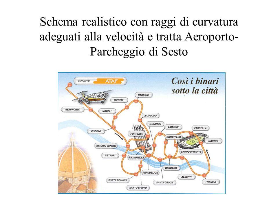 Schema realistico con raggi di curvatura adeguati alla velocità e tratta Aeroporto- Parcheggio di Sesto