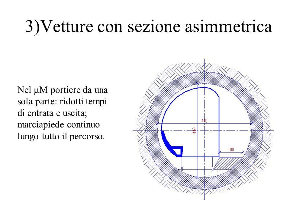 3)Vetture con sezione asimmetrica Nel M portiere da una sola parte: ridotti tempi di entrata e uscita; marciapiede continuo lungo tutto il percorso.