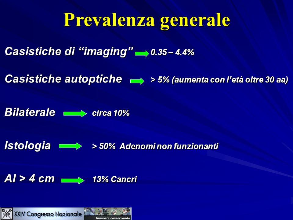 Prevalenza generale Casistiche di imaging 0.35 – 4.4% Casistiche autoptiche > 5% (aumenta con letà oltre 30 aa) Bilaterale circa 10% Istologia > 50% A