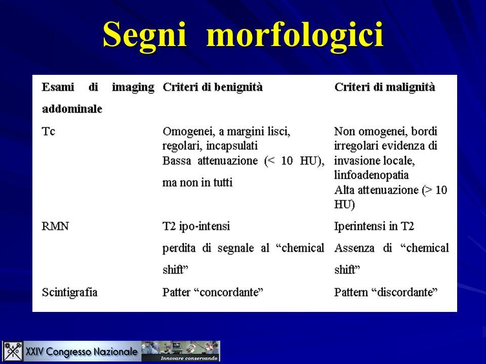 Carcinomi corcico-surrenali Aldosteronoma benigno Adenoma non secernente
