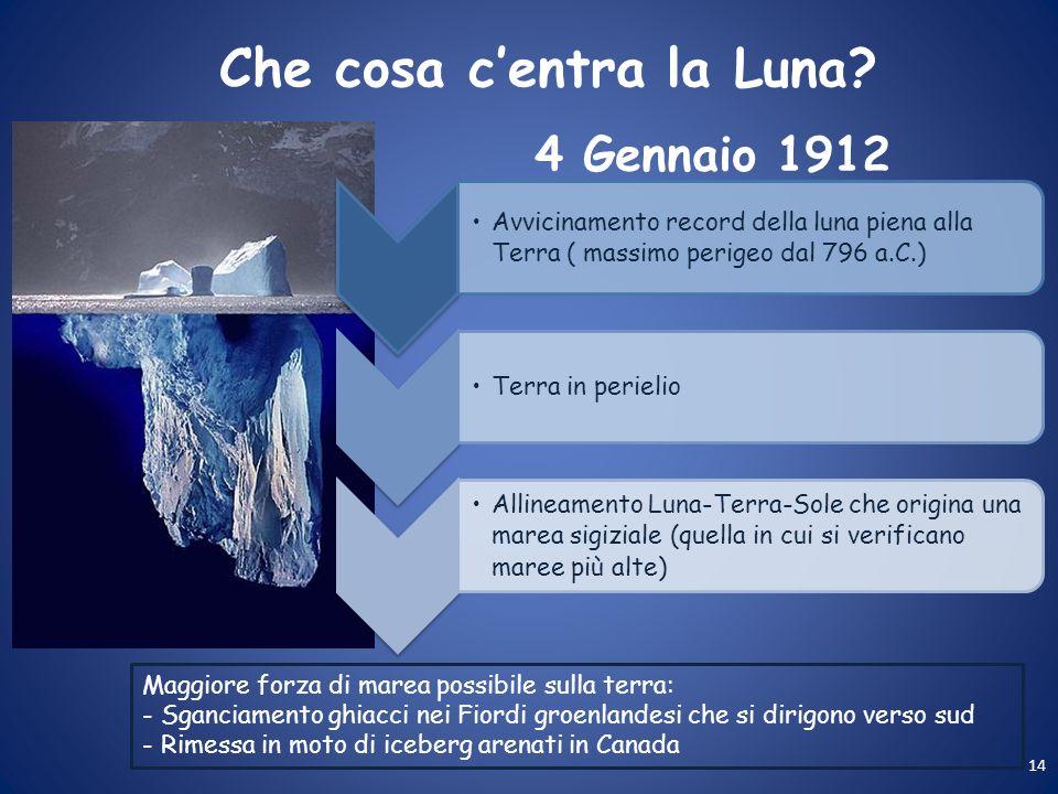 Avvicinamento record della luna piena alla Terra ( massimo perigeo dal 796 a.C.) Terra in perielio Allineamento Luna-Terra-Sole che origina una marea
