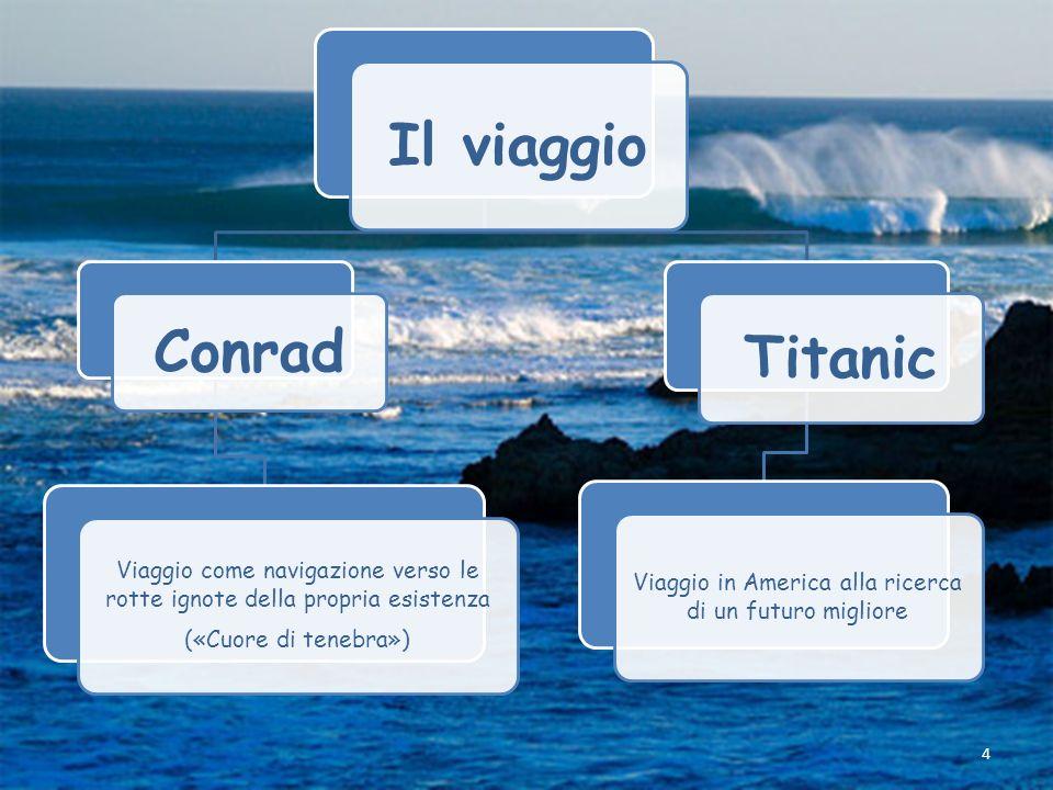 Il viaggio Conrad Viaggio come navigazione verso le rotte ignote della propria esistenza («Cuore di tenebra») Titanic Viaggio in America alla ricerca
