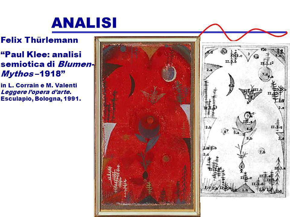 ANALISI Felix Thürlemann Paul Klee: analisi semiotica di Blumen- Mythos –1918 in L. Corrain e M. Valenti Leggere lopera darte. Esculapio, Bologna, 199