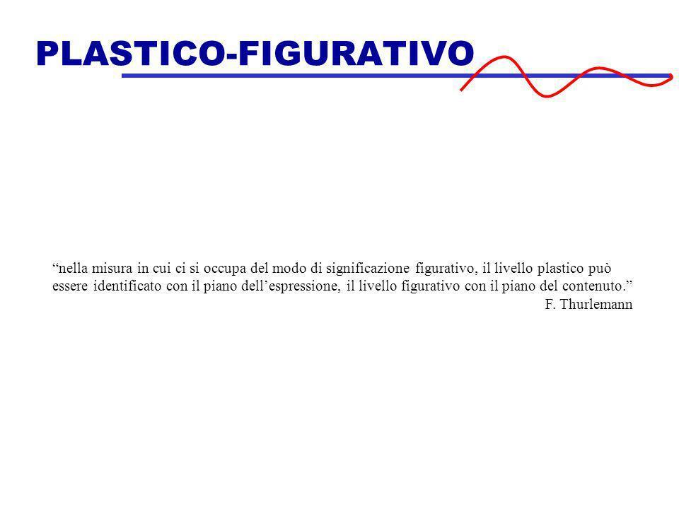 PLASTICO-FIGURATIVO nella misura in cui ci si occupa del modo di significazione figurativo, il livello plastico può essere identificato con il piano d