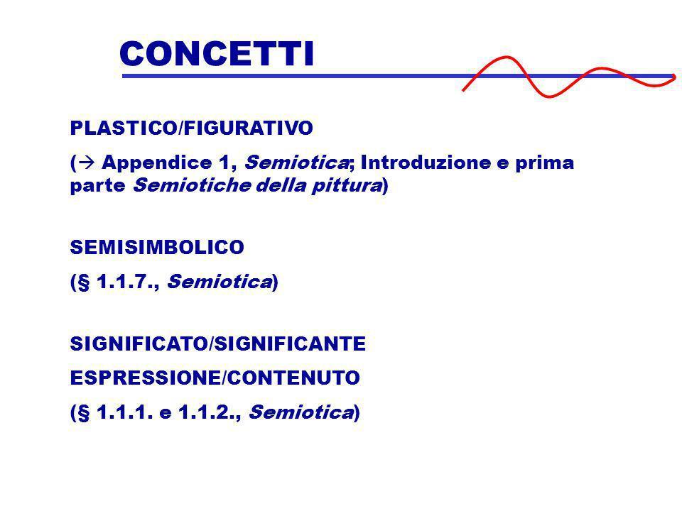 CONCETTI PLASTICO/FIGURATIVO ( Appendice 1, Semiotica; Introduzione e prima parte Semiotiche della pittura) SEMISIMBOLICO (§ 1.1.7., Semiotica) SIGNIF