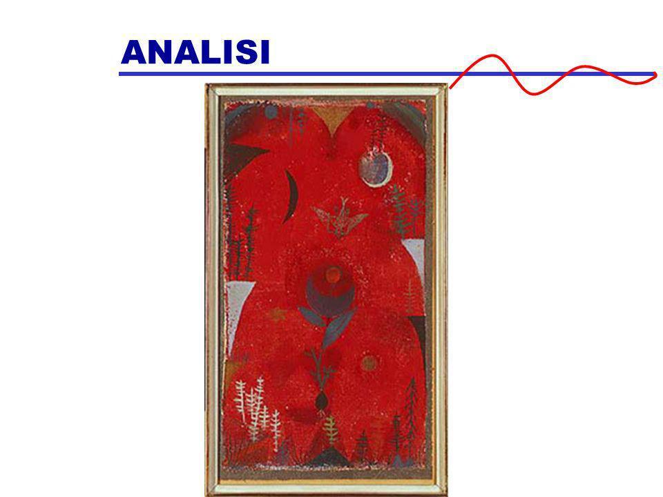 ANALISI Felix Thürlemann Paul Klee: analisi semiotica di Blumen- Mythos –1918 in L.