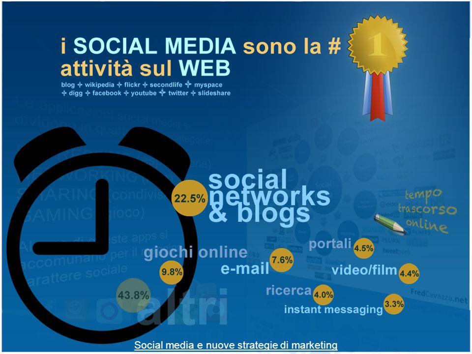 Social media e nuove strategie di marketing SOCIAL MEDIA \ SERVIZI Social media e nuove strategie di marketing