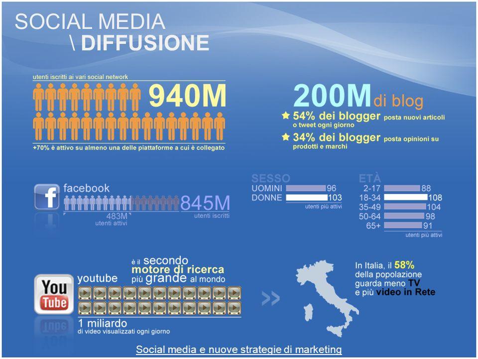 SOCIAL MEDIA Social media e nuove strategie di marketing \ DIFFUSIONE