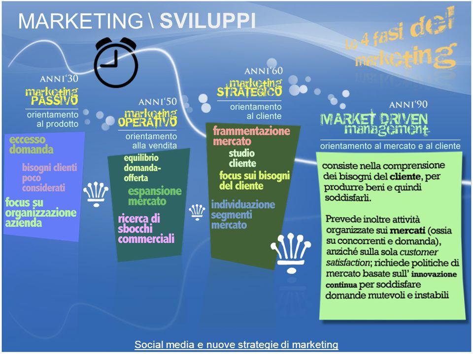 Social media e nuove strategie di marketing MARKETING \ SVILUPPI