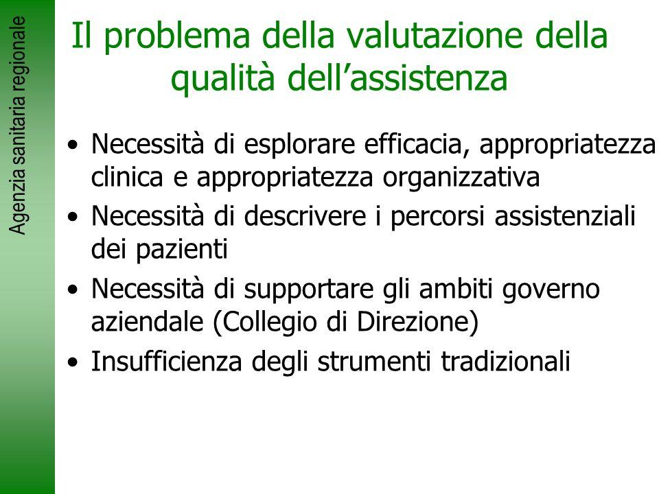 Agenzia sanitaria regionale Il problema della valutazione della qualità dellassistenza Necessità di esplorare efficacia, appropriatezza clinica e appr