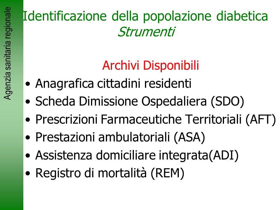 Agenzia sanitaria regionale Identificazione della popolazione diabetica Strumenti Archivi Disponibili Anagrafica cittadini residenti Scheda Dimissione