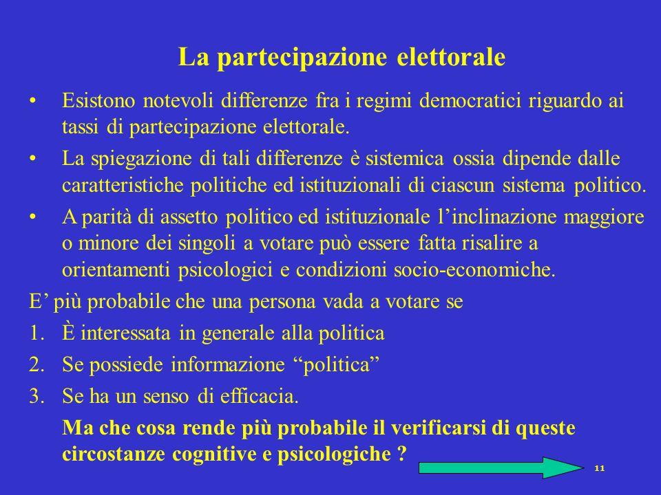 10 La partecipazione politica fenomeno antico e moderno Le caratteristiche centrali della partecipazione politica, ossia il suo essere diretta ad infl