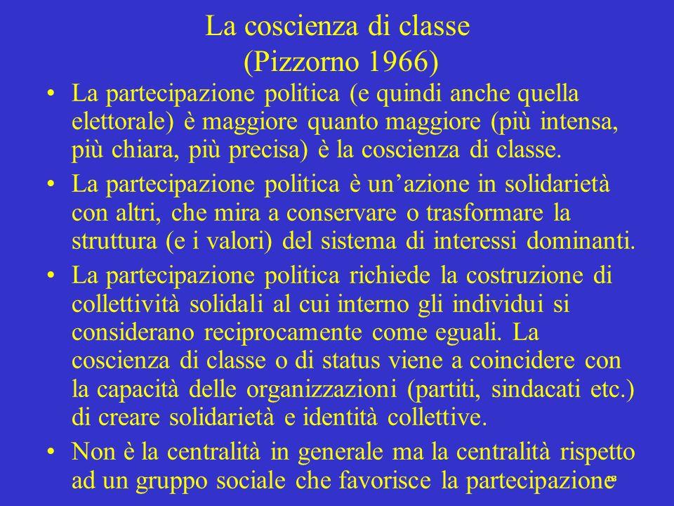 12 Lo status socio-economico (Milbrath 1965; Milbrath e Goel 1977) Partecipano di più i settori centrali della società: gli istruiti, i provenienti da