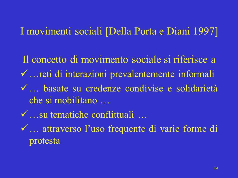 13 La coscienza di classe (Pizzorno 1966) La partecipazione politica (e quindi anche quella elettorale) è maggiore quanto maggiore (più intensa, più c