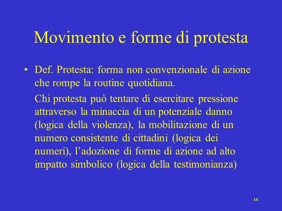 14 I movimenti sociali [Della Porta e Diani 1997] Il concetto di movimento sociale si riferisce a …reti di interazioni prevalentemente informali … bas