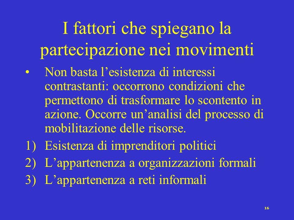15 Movimento e forme di protesta Def. Protesta: forma non convenzionale di azione che rompe la routine quotidiana. Chi protesta può tentare di esercit