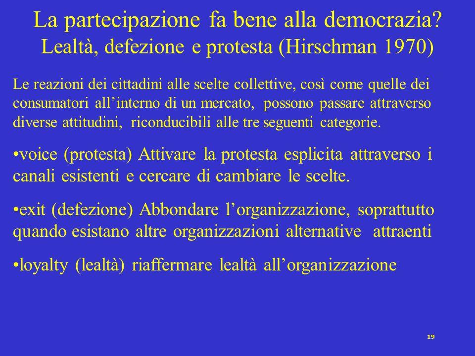 18 Il postmaterialismo [Inglehart 1977] Alcune trasformazioni spiegano le nuove caratteristiche della partecipazione sviluppatesi a partire dagli anni