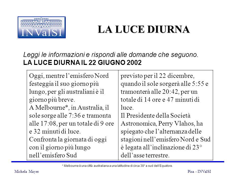 Michela Mayer Pisa - INValSI 11 LA LUCE DIURNA Leggi le informazioni e rispondi alle domande che seguono.