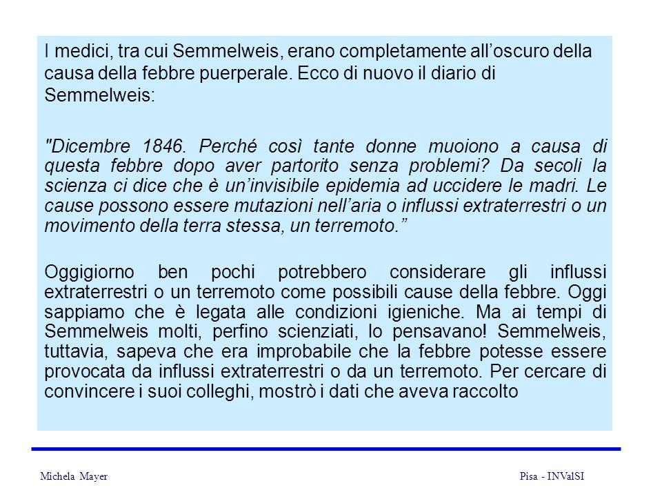 Michela Mayer Pisa - INValSI 15 I medici, tra cui Semmelweis, erano completamente alloscuro della causa della febbre puerperale.