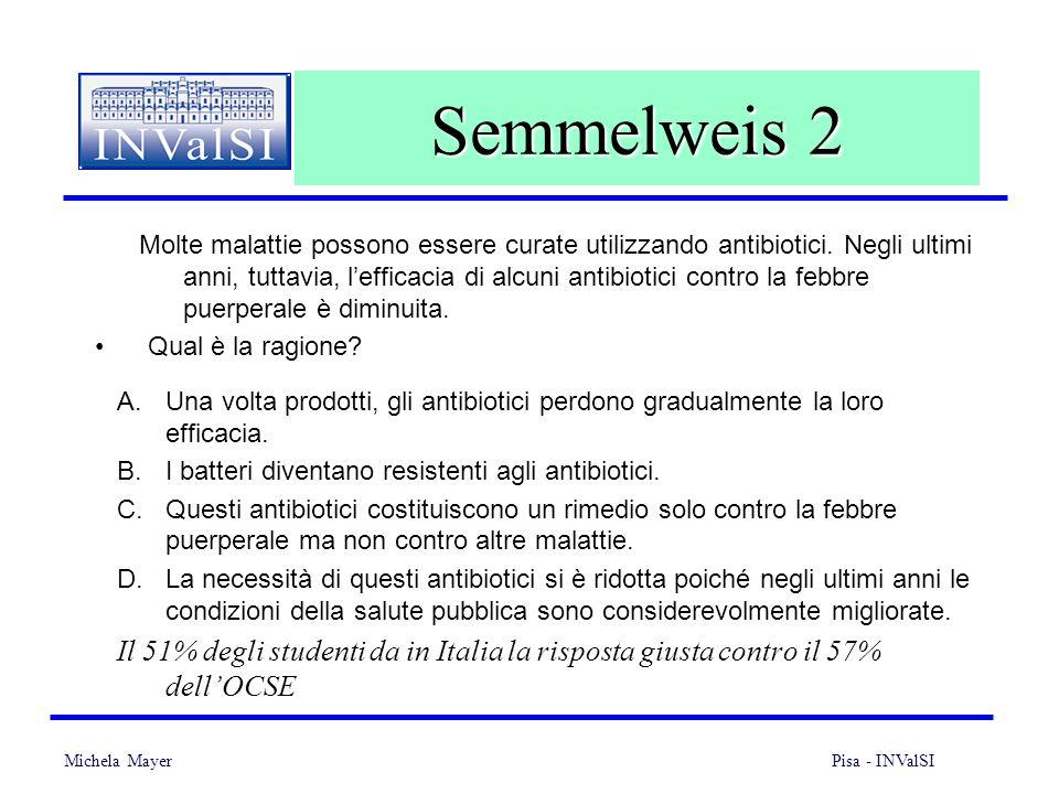 Michela Mayer Pisa - INValSI 18 Semmelweis 2 Molte malattie possono essere curate utilizzando antibiotici.