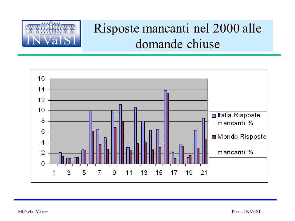Michela Mayer Pisa - INValSI 23 Risposte mancanti nel 2000 alle domande chiuse