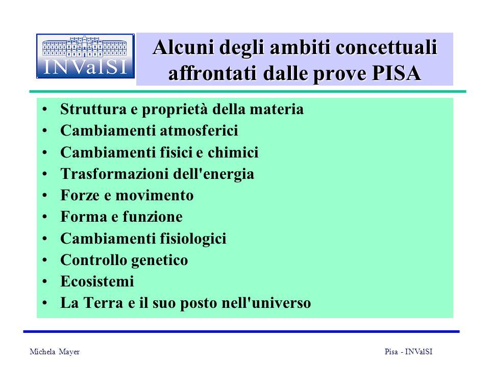 Michela Mayer Pisa - INValSI 6 I processi scientifici proposti dal Pisa Descrivere, spiegare e prevedere fenomeni scientifici.