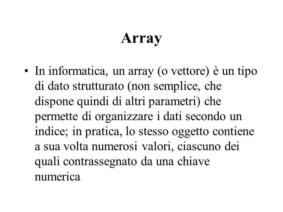 In informatica, un array (o vettore) è un tipo di dato strutturato (non semplice, che dispone quindi di altri parametri) che permette di organizzare i
