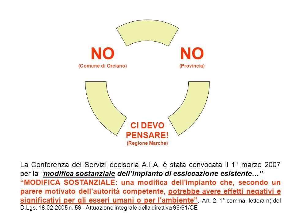 NO (Provincia) CI DEVO PENSARE! (Regione Marche) NO (Comune di Orciano) La Conferenza dei Servizi decisoria A.I.A. è stata convocata il 1° marzo 2007