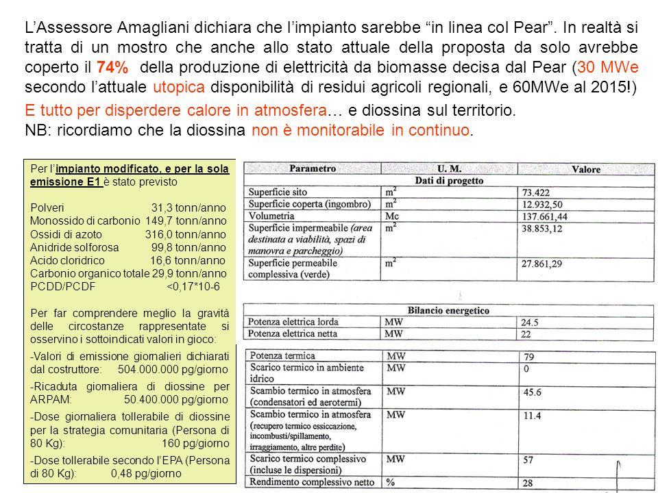LAssessore Amagliani dichiara che limpianto sarebbe in linea col Pear.