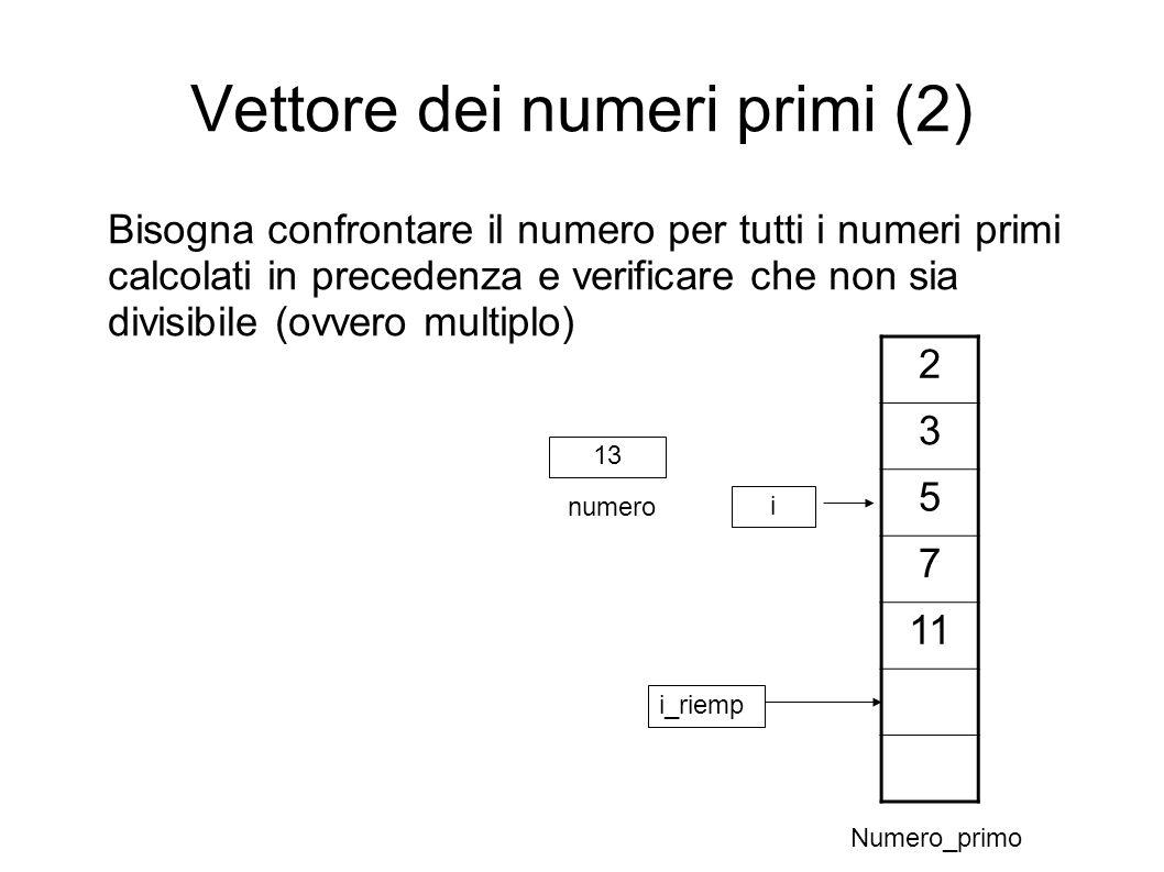 Vettore dei numeri primi (3) i = 0; primo=VERO; while(i < i_riemp && primo) { if((numero % numero_primo[i]) == 0) primo=FALSO; else i++; } Alla fine del ciclo, il flag primo dice se si è trovato un numero primo.