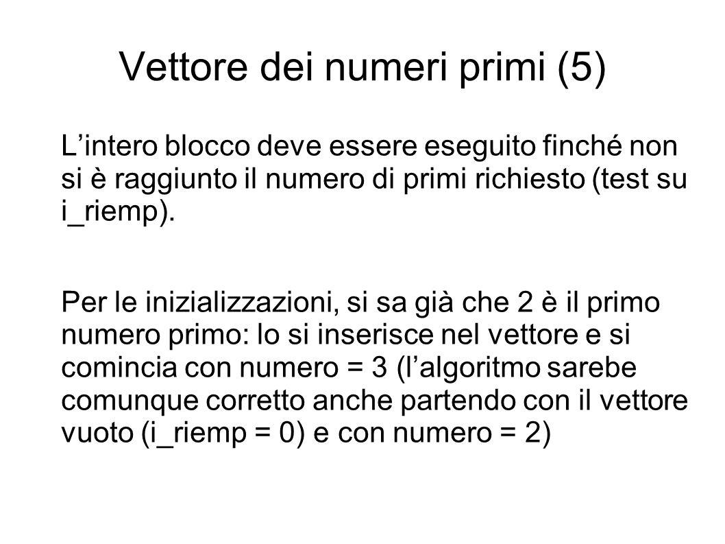 Vettore dei numeri primi (6) numero_primo[0]=2; i_riemp=1; numero=3; while(i_riemp < num_primi) { primo=VERO; i=0; while(i < i_riemp && primo) { if(numero%numero_primo[i] == 0) primo = FALSO; else i++; } if(primo) { numero_primo[i_riemp]=numero; i_riemp++; } numero++; }
