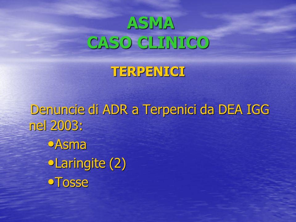 ASMA CASO CLINICO ASMA CASO CLINICO TERPENICI Denuncie di ADR a Terpenici da DEA IGG nel 2003: Denuncie di ADR a Terpenici da DEA IGG nel 2003: Asma Asma Laringite (2) Laringite (2) Tosse Tosse