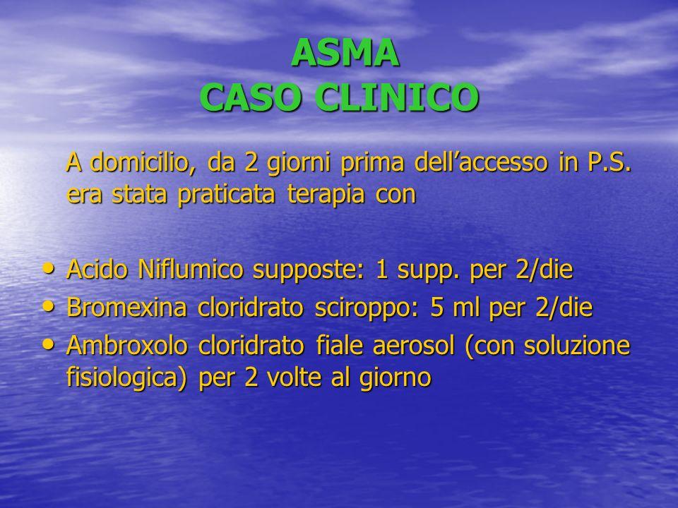 ASMA CASO CLINICO ASMA CASO CLINICO A domicilio, da 2 giorni prima dellaccesso in P.S.