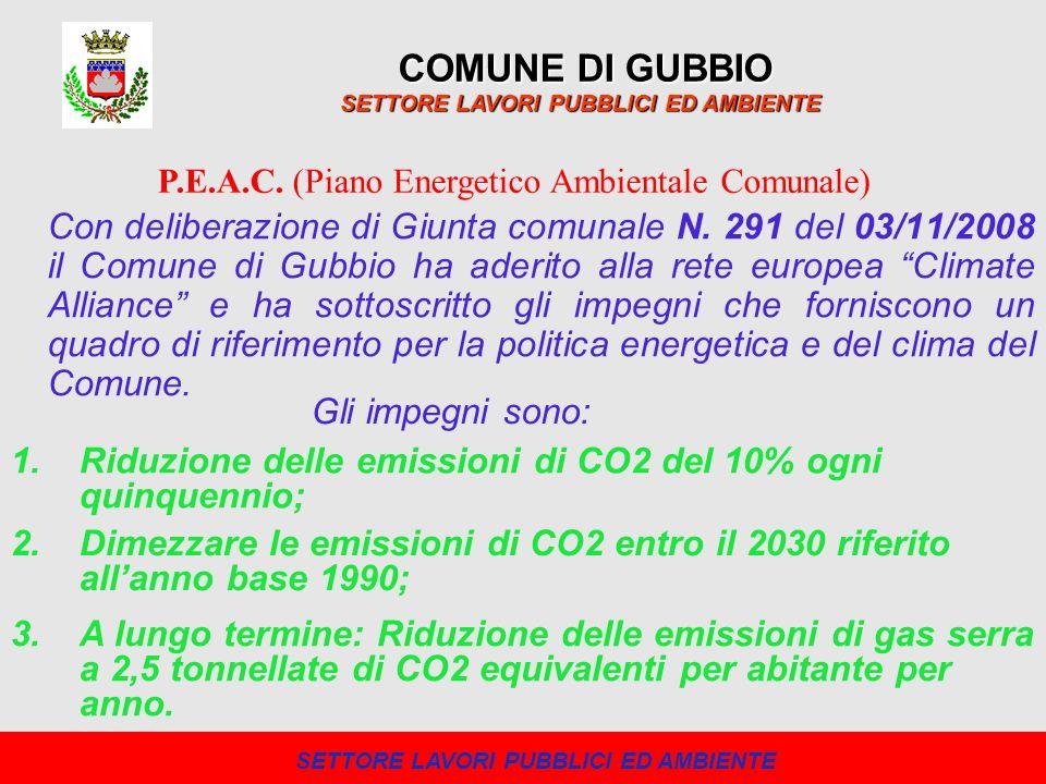 Con deliberazione di Giunta comunale N. 291 del 03/11/2008 il Comune di Gubbio ha aderito alla rete europea Climate Alliance e ha sottoscritto gli imp