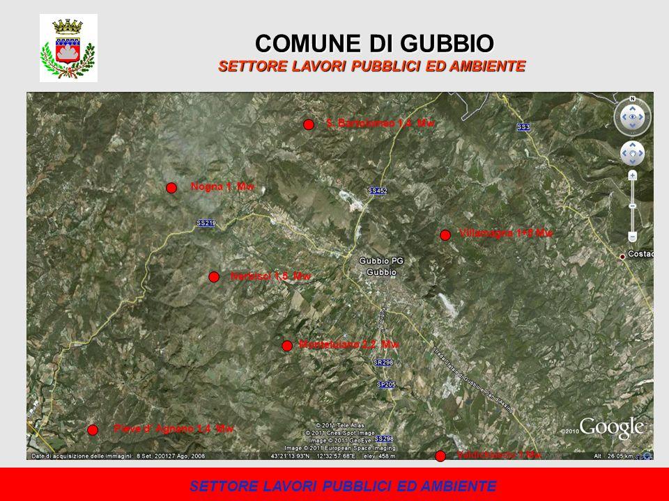 COMUNE DI GUBBIO SETTORE LAVORI PUBBLICI ED AMBIENTE Villamagna 1+5 Mw S. Bartolomeo 1,4 Mw Nogna 1 Mw Nerbisci 1,5 Mw Pieve d Agnano 1,4 Mw Monteluia
