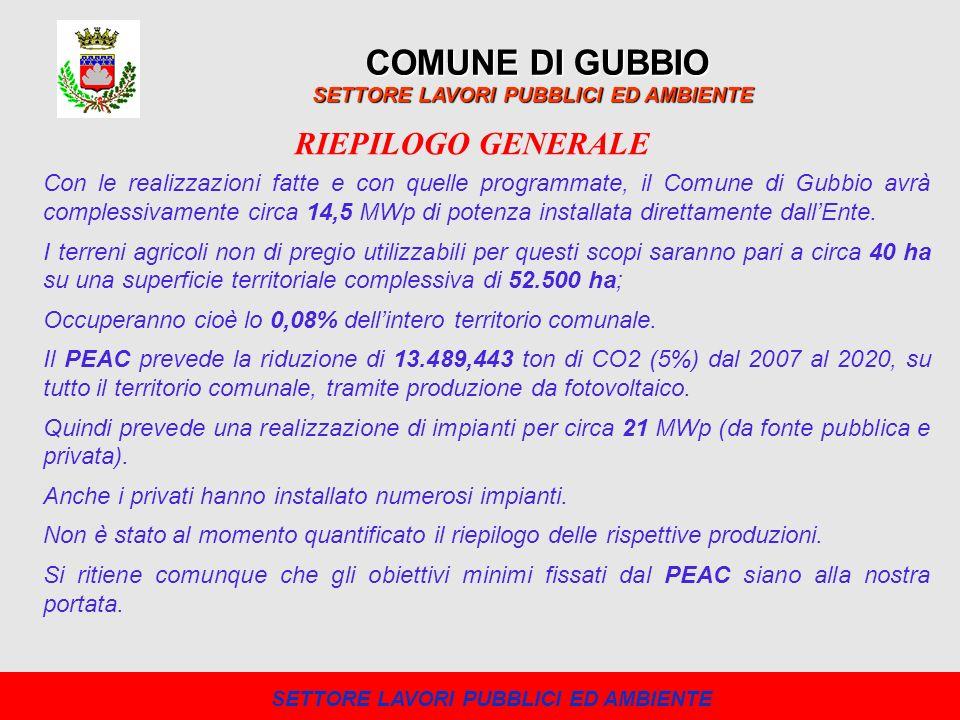 COMUNE DI GUBBIO SETTORE LAVORI PUBBLICI ED AMBIENTE Con le realizzazioni fatte e con quelle programmate, il Comune di Gubbio avrà complessivamente ci