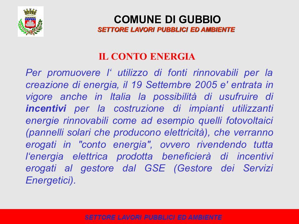 Per promuovere l utilizzo di fonti rinnovabili per la creazione di energia, il 19 Settembre 2005 e' entrata in vigore anche in Italia la possibilità d