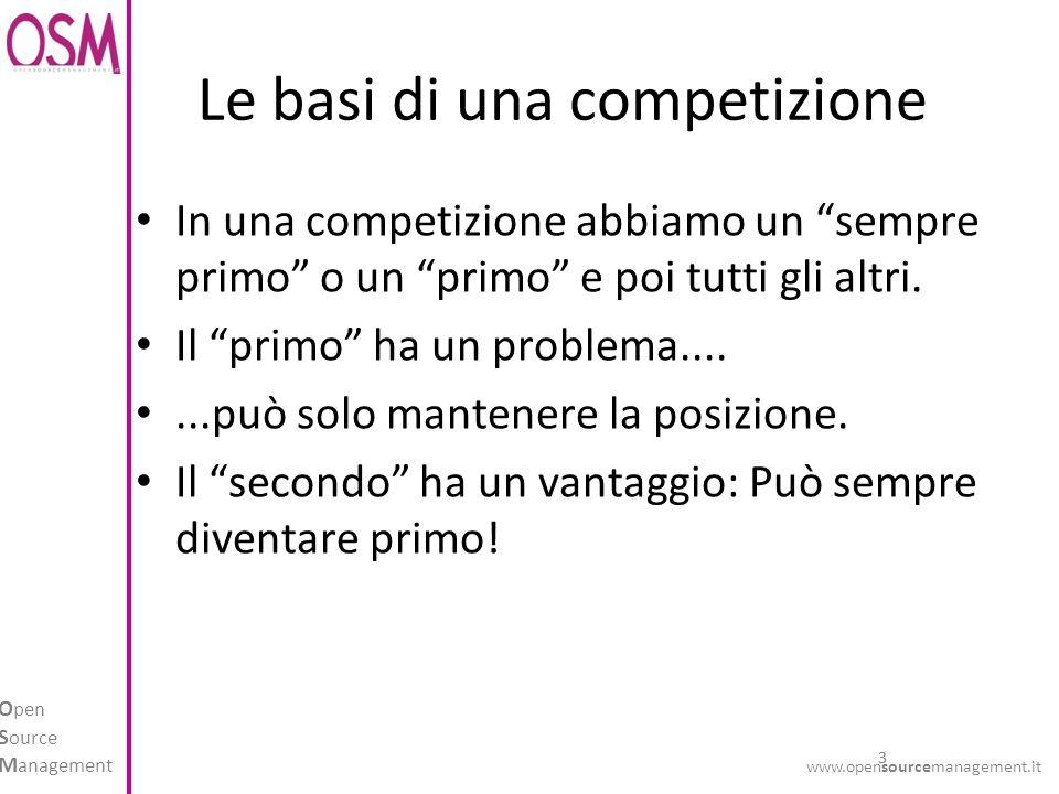 3 O pen S ource M anagement www.opensourcemanagement.it Le basi di una competizione In una competizione abbiamo un sempre primo o un primo e poi tutti