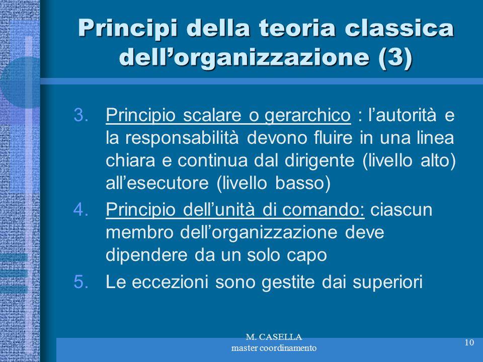 M. CASELLA master coordinamento 10 Principi della teoria classica dellorganizzazione (3) 3.Principio scalare o gerarchico : lautorità e la responsabil