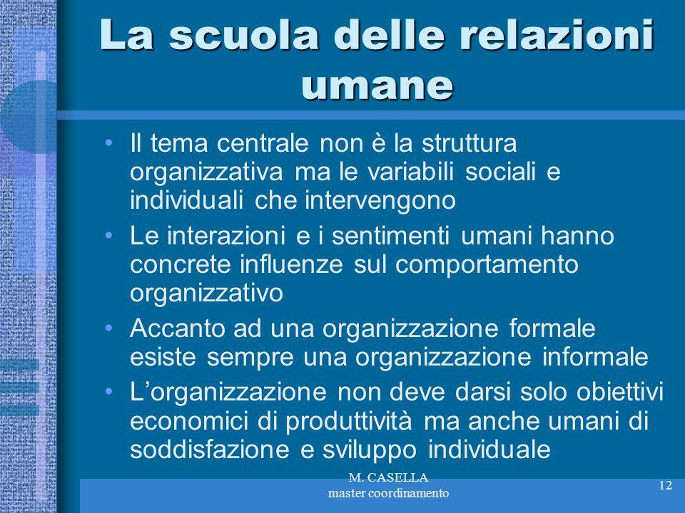 M. CASELLA master coordinamento 12 La scuola delle relazioni umane Il tema centrale non è la struttura organizzativa ma le variabili sociali e individ