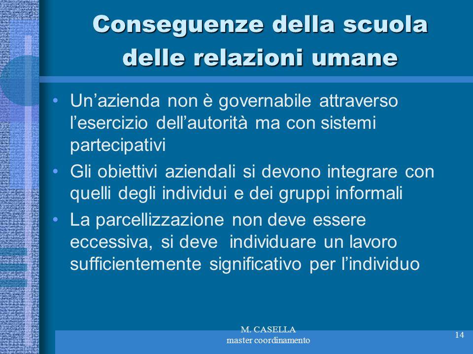 M. CASELLA master coordinamento 14 Conseguenze della scuola delle relazioni umane Unazienda non è governabile attraverso lesercizio dellautorità ma co