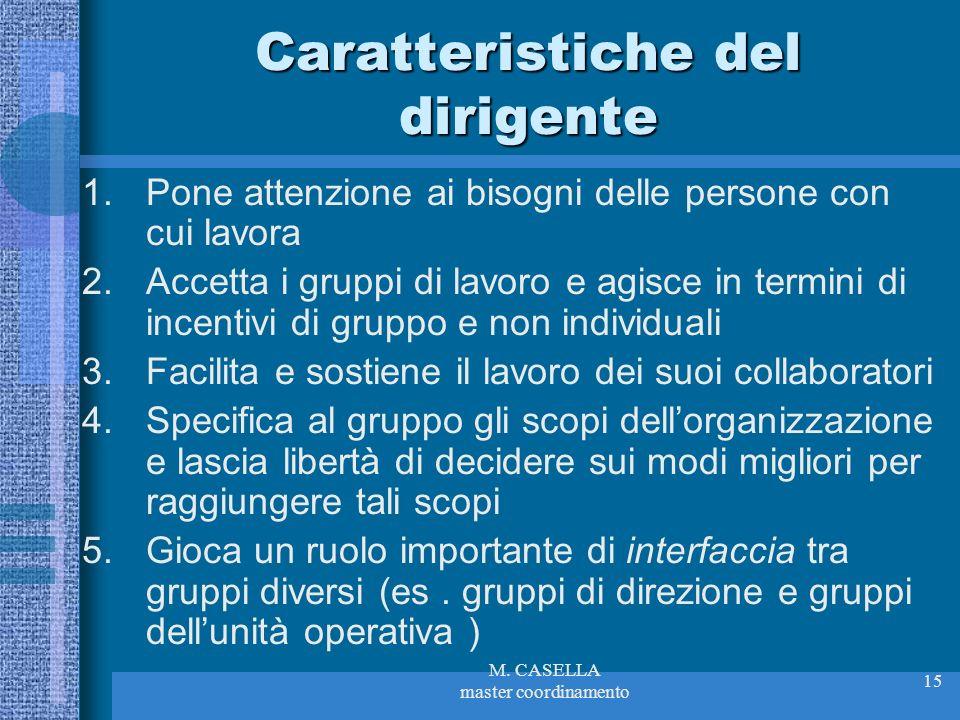 M. CASELLA master coordinamento 15 Caratteristiche del dirigente 1.Pone attenzione ai bisogni delle persone con cui lavora 2.Accetta i gruppi di lavor