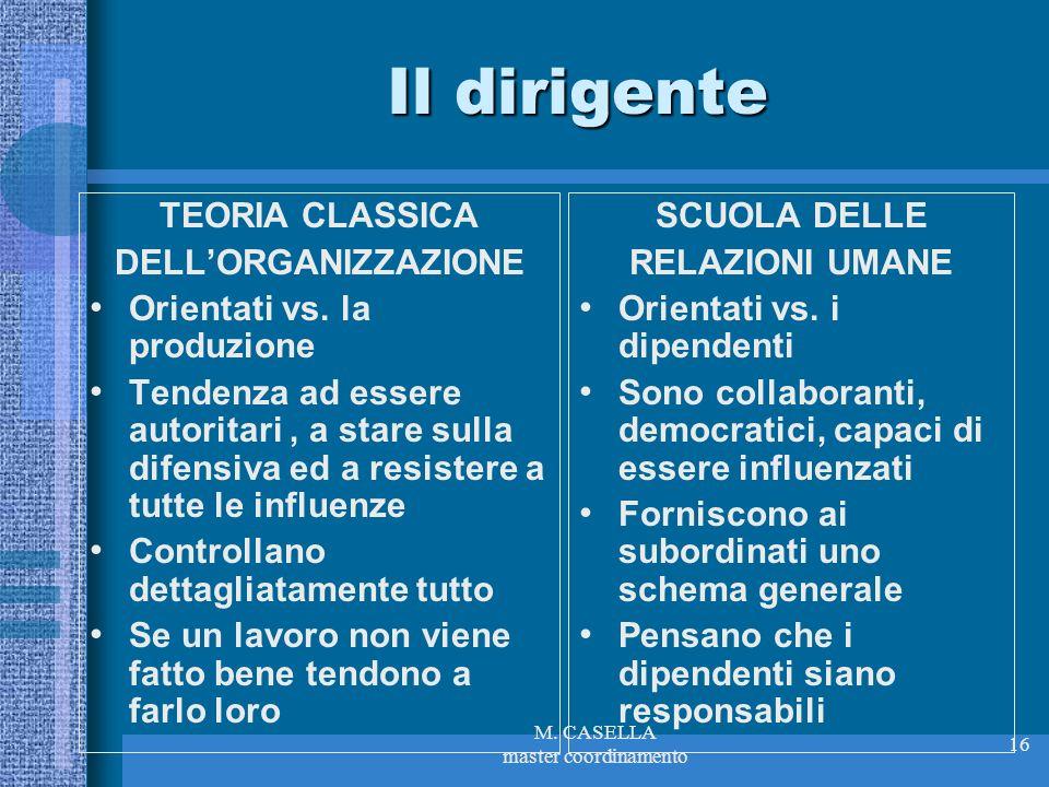 M. CASELLA master coordinamento 16 Il dirigente TEORIA CLASSICA DELLORGANIZZAZIONE Orientati vs. la produzione Tendenza ad essere autoritari, a stare