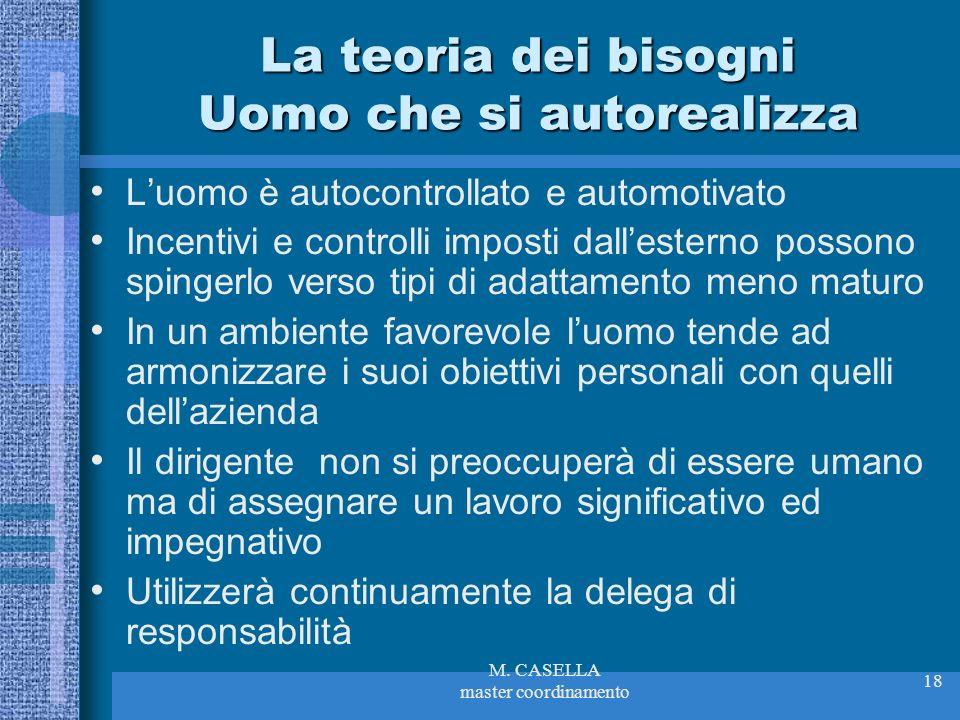 M. CASELLA master coordinamento 18 La teoria dei bisogni Uomo che si autorealizza Luomo è autocontrollato e automotivato Incentivi e controlli imposti