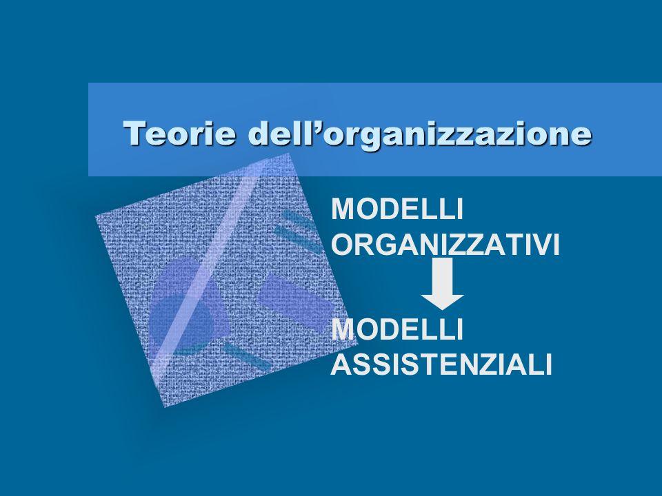 MODELLI ORGANIZZATIVI MODELLI ASSISTENZIALI Teorie dellorganizzazione