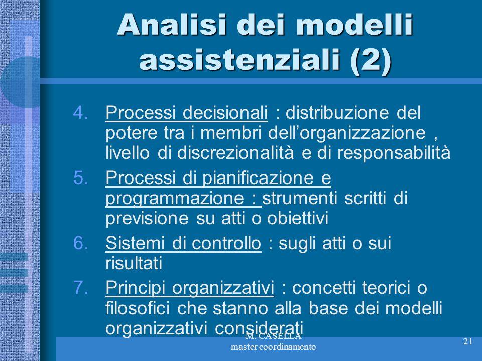 M. CASELLA master coordinamento 21 Analisi dei modelli assistenziali (2) 4.Processi decisionali : distribuzione del potere tra i membri dellorganizzaz