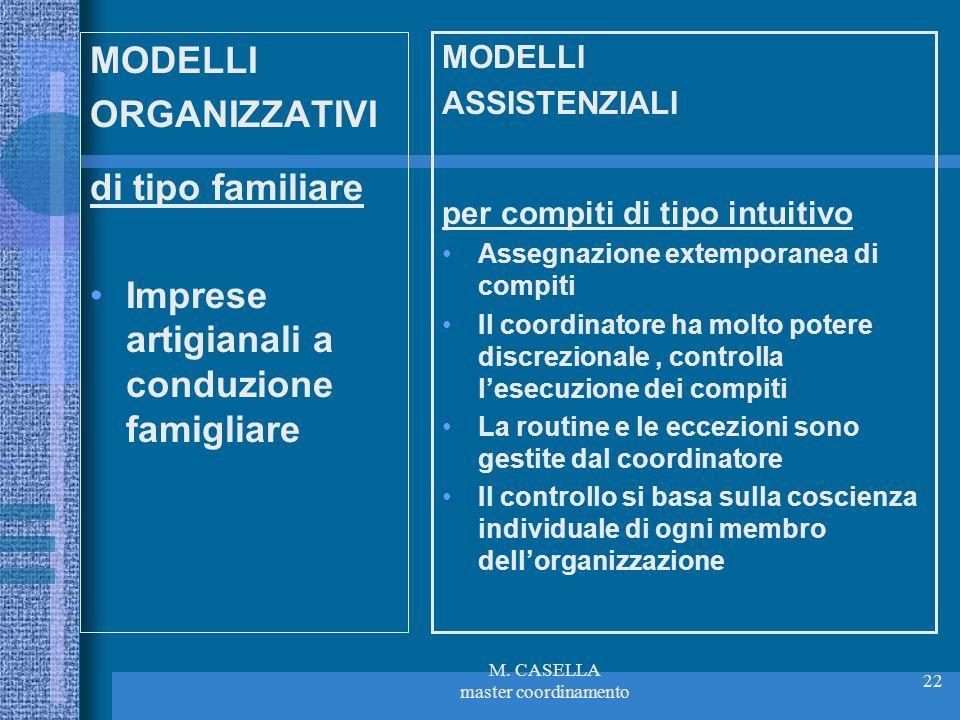 M. CASELLA master coordinamento 22 MODELLI ORGANIZZATIVI di tipo familiare Imprese artigianali a conduzione famigliare MODELLI ASSISTENZIALI per compi