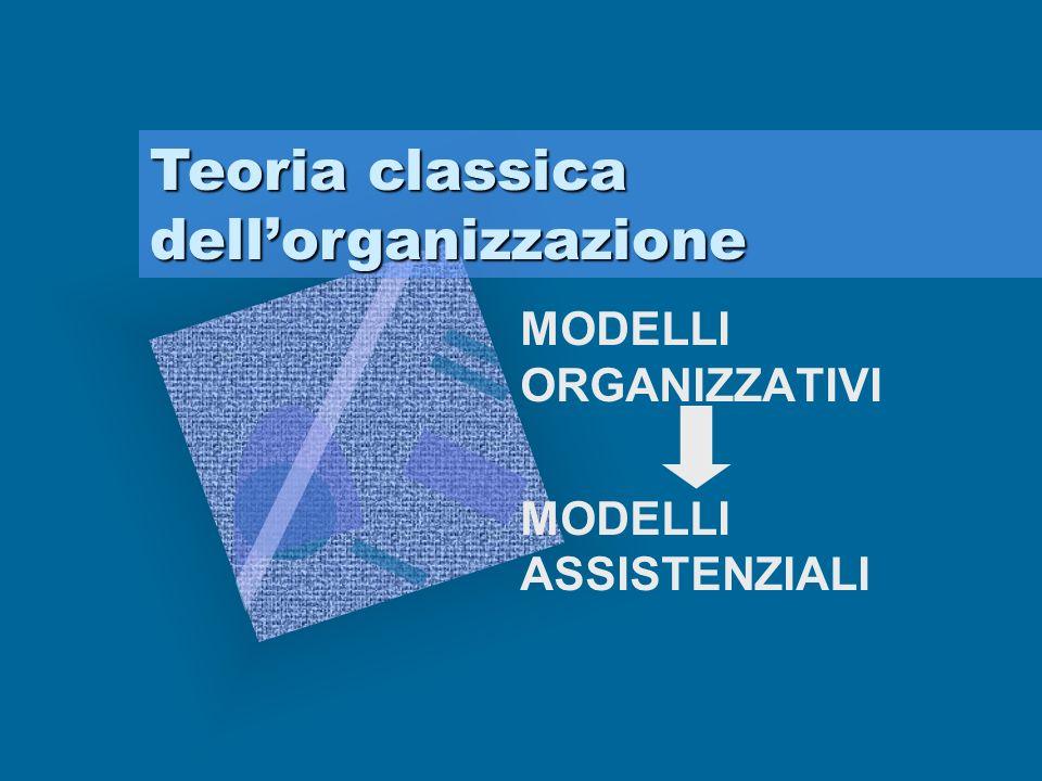 MODELLI ORGANIZZATIVI MODELLI ASSISTENZIALI Teoria classica dellorganizzazione