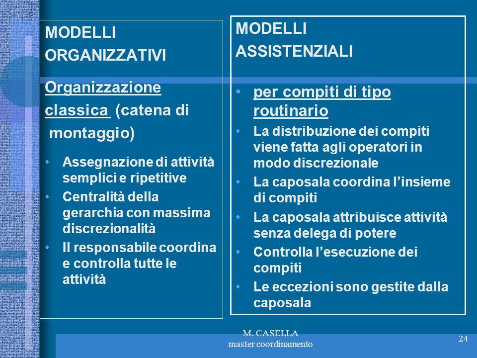 M. CASELLA master coordinamento 24 MODELLI ORGANIZZATIVI Organizzazione classica (catena di montaggio) Assegnazione di attività semplici e ripetitive