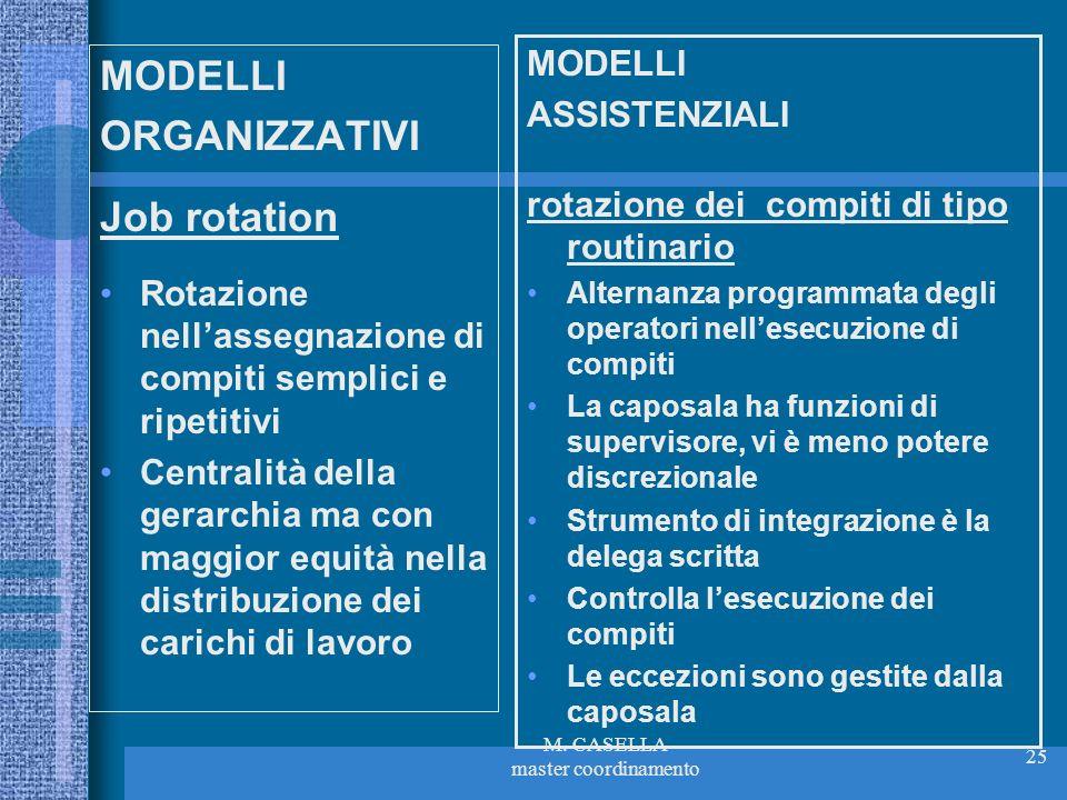 M. CASELLA master coordinamento 25 MODELLI ORGANIZZATIVI Job rotation Rotazione nellassegnazione di compiti semplici e ripetitivi Centralità della ger